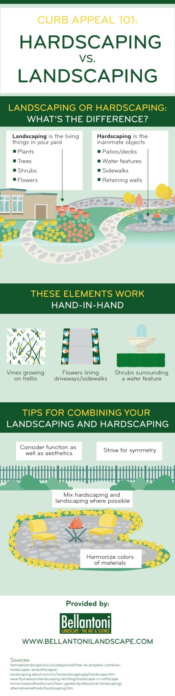 Hardscaping Versus Landscaping Infographic